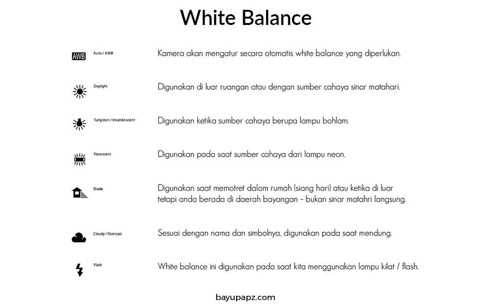 fotografi dasar basic photography White Balance WB Chart