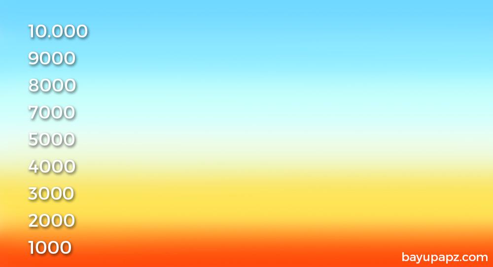 fotografi dasar basic photography White Balance Color Chart